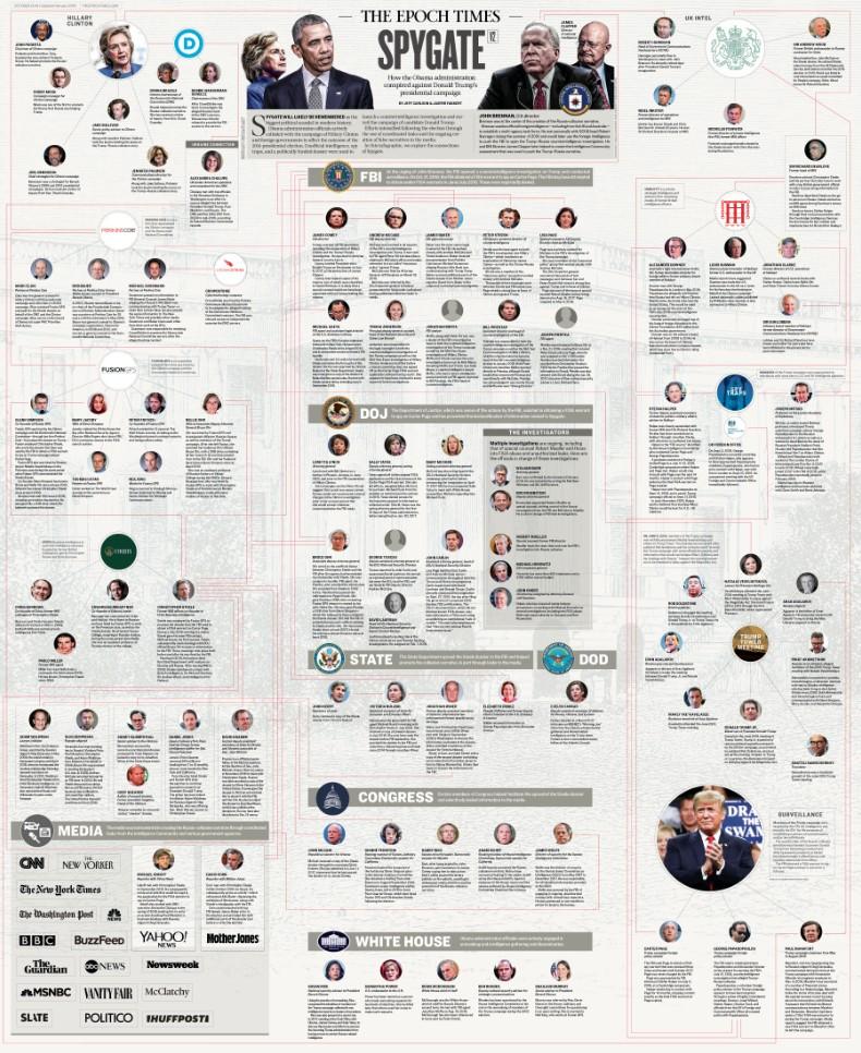 spygate-infographic-klein