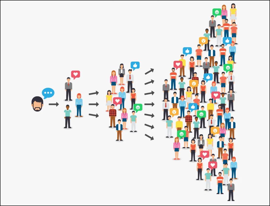 social-media-delen