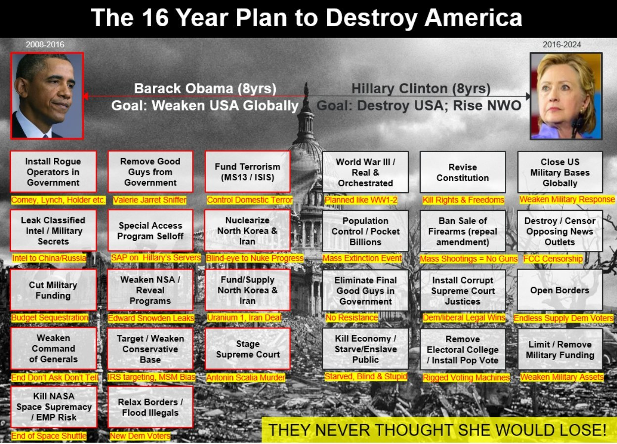 16yr_plan_to_destroy_america